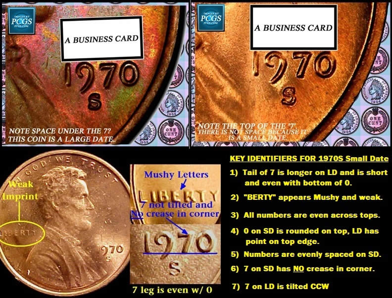 1970s Cent small date -vs- large date? - Coin Community Forum
